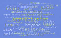 Word cloud featuring common words among AGHS students' six word stories